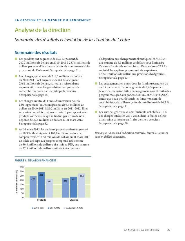 analyse de la direc tion 27 Sommaire des résultats I Les produits ont augmenté de 16,2 %, passant de 247,7 millions de dol...