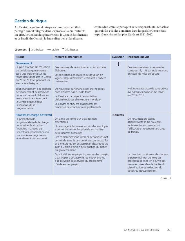 analyse de la direc tion 29 Risque Mesure d'atténuation Évolution Incidence prévue Financement Le plan d'action de réducti...