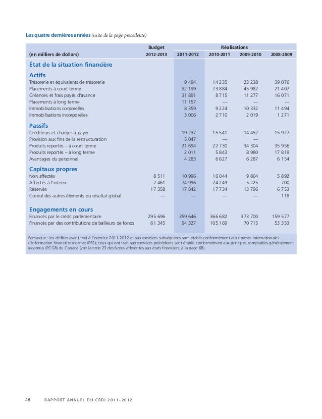 Rapport annuel 2011-2012