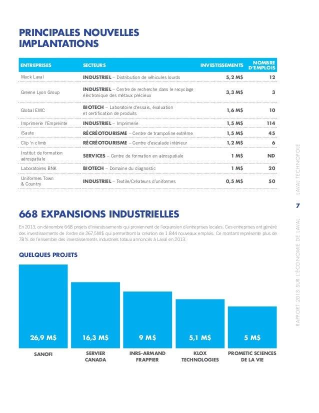 Rapport 2013 sur l 39 conomie de laval for Escalade interieur laval