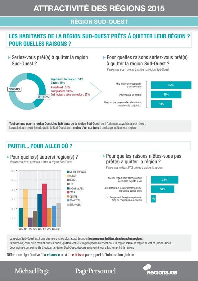 Différence significative à la hausse ou à la baisse par rapport à l'information globale LES HABITANTS DE LA RÉGION S...