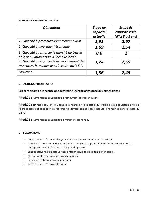 Page  |  15        RÉSUMÉ  DE  L'AUTO-‐ÉVALUATION   Dimensions   Étape  de   capacité   actuelle...