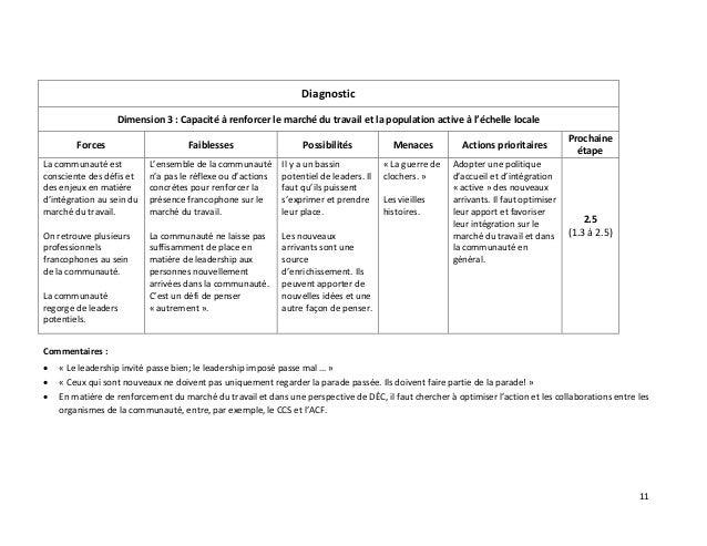 11 Diagnostic Dimension 3 : Capacité à renforcer le marché du travail et la population active à l'échelle locale Forces Fa...