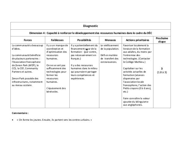 Diagnostic Dimension 4 : Capacité à renforcer le développement des ressources humaines dans le cadre du DÉC Forces Faibles...