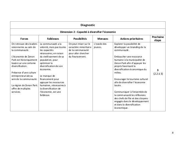 8 Diagnostic Dimension 2 : Capacité à diversifier l'économie Forces Faiblesses Possibilités Menaces Actions prioritaires P...