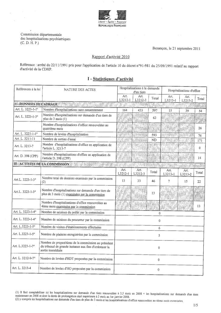 Rapport 2010 CDHP du Doubs