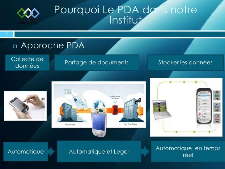 Pourquoi Le PDA dans notre                            Institut5       Approche PDA    Collecte de                   Parta...