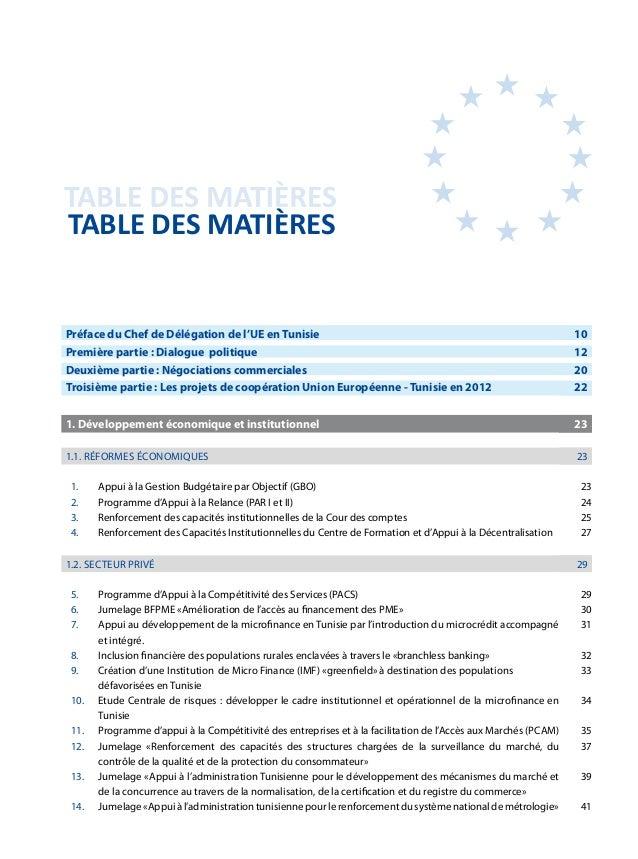 Préface du Chef de Délégation de l'UE en Tunisie  Première partie : Dialogue politique  Deuxième partie : Négociations com...