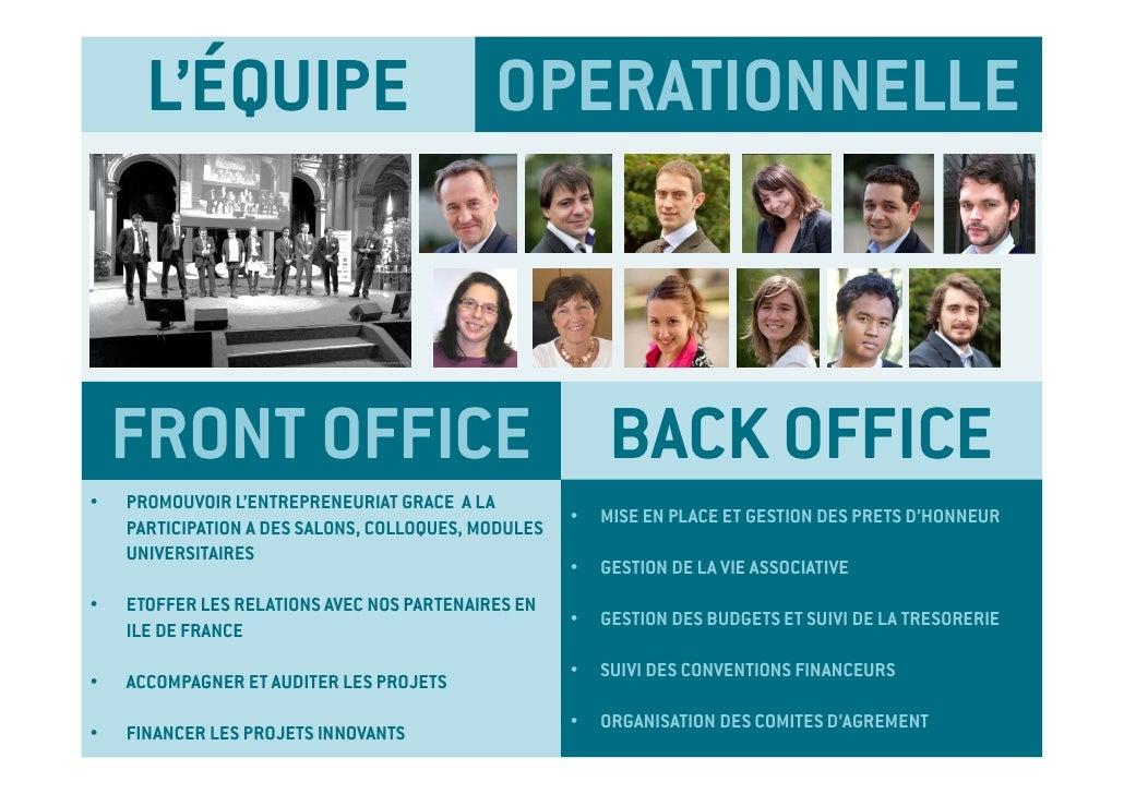 L'ÉQUIPE                              OPERATIONNELLE    FRONT OFFICE BACK OFFICE•   PROMOUVOIR L'ENTREPRENEURIAT GRACE A L...
