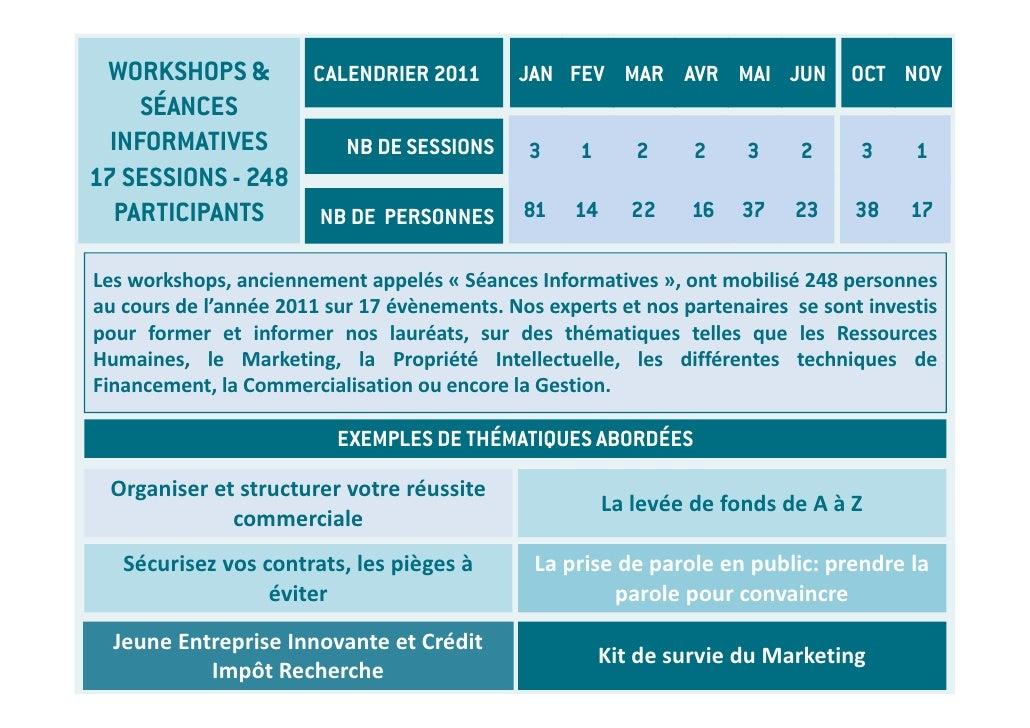 WORKSHOPS & CALENDRIER 2011 JAN FEV MAR AVR MAI JUN OCT NOV     SÉANCES  INFORMATIVES      NB DE SESSIONS 3 1  2  2  3   2...