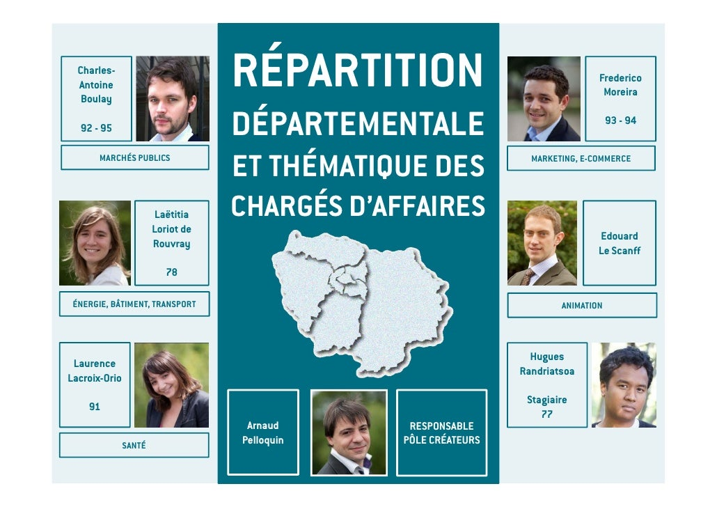 Charles-  Antoine   Boulay                                   RÉPARTITION                                  Frederico       ...