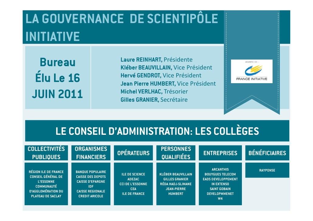 LA GOUVERNANCE DE SCIENTIPÔLEINITIATIVE  Bureau                                    Laure REINHART, Présidente             ...