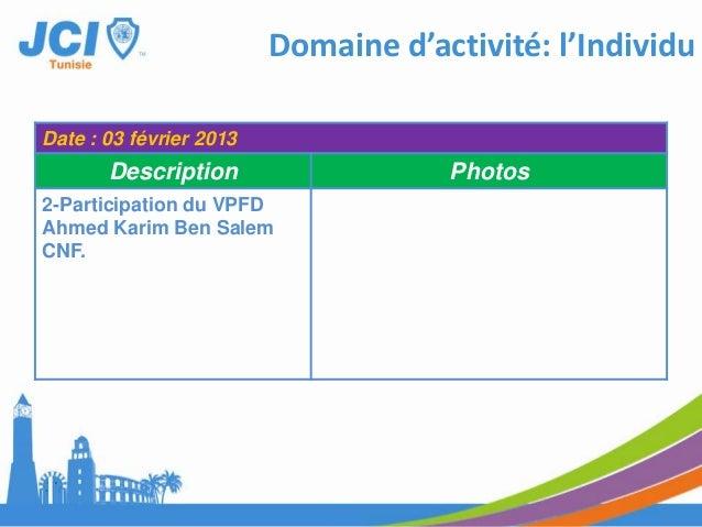 Date : 23 /24 février 2013Description Photos3-Participation du PresidentMohamed Haouel, le VPFDAhmed Karim Ben Salem,La se...
