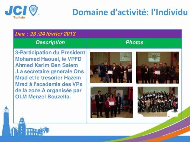 Date :03 mars 2013Description Photos4-Organisation du cours deformation intitulé « Qui faitquoi? » présenté par leformateu...