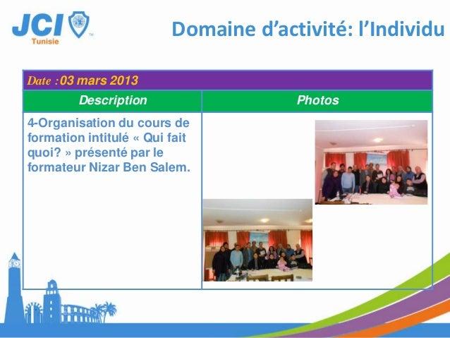 Domaine d'activité: l'IndividuDate :24 mars 2013Description Photos5-Organisation de l'action «sortie de formation Utique e...
