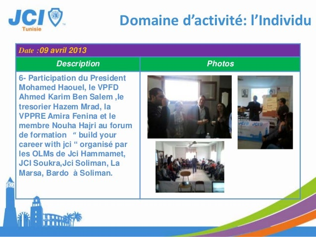 Domaine d'activité: l'IndividuDate :14 avril 2013Description Photos7- Organisation de la Sortiede formation au magnifiqueJ...