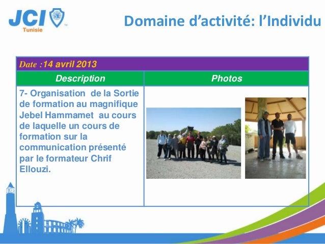 RAPPORT D'ACTIVITEOLM Hammam SousseTunisie