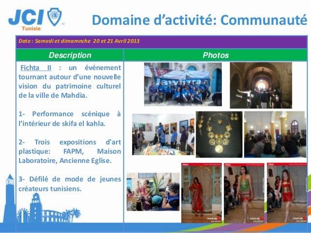 Date : 14 Février 2013Description Photos1- Opportunité JCI :Cette formation a étéprogrammée comme premièreet au début de l...