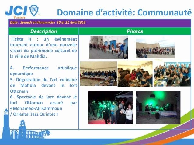 Domaine d'activité: l'IndividuDate : 02 et 03 Mars 2013Description Photos2- Positive Change III :de la vision à laction :C...