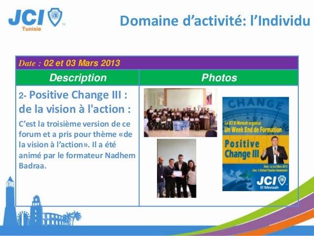 Domaine d'activité: l'IndividuDate : 17 Avril 2013Description Photos6- Lart de parler enPublic :Dans le cadre dudéveloppem...