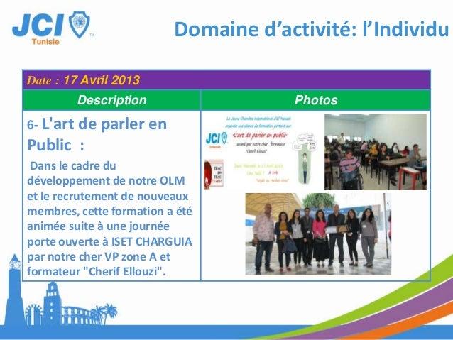 Domaine d'activité: CommunautéDate : LE 16-17 mars 2013Description Photos1-festival de printempsAvec les associations deMe...