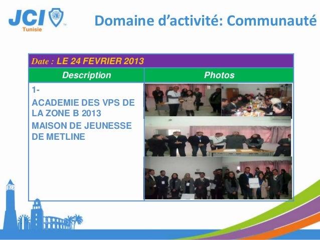 Domaine d'activité: InternationalDate :18-24 mars 2013Description Photos1- échange avec groupe del'Allemagne et de l'Egypt...