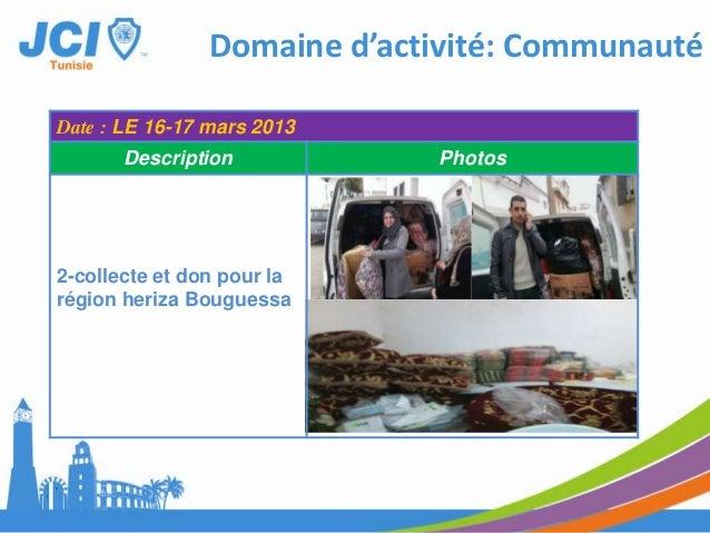 Domaine d'activité: CommunautéDescription Photosles journées du cinéma3D dans sa troisièmeédition