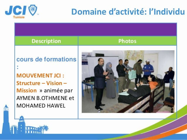 Domaine d'activité: CommunautéDescription Photos« Hygiène de l'enfant etprotection de l'environnement »