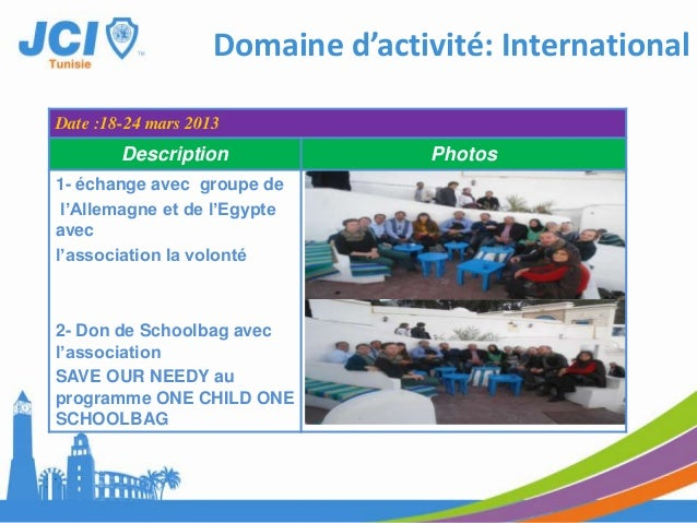 Date : 27 Janvier 2013Description PhotosCours de formation JCI« Communication verbal et nonverbal»animé par M.Hajjem Adelà...