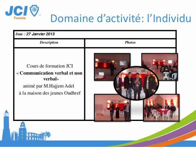 Date : 14 Avril 2013Description PhotosCours de formation JCI« Gestion de groupe»animé par M.Friaa Chawkiau collège d'Oudhr...