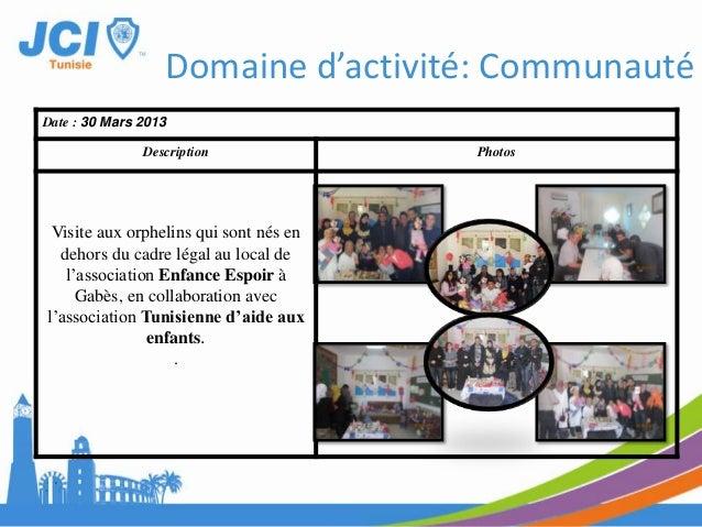 RAPPORT D'ACTIVITEOLM SahlineTunisie