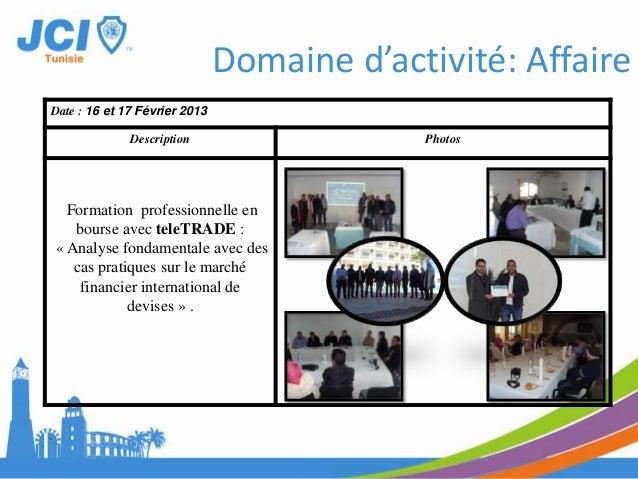 Date : 6 Avril 2013Description PhotosCours de formation «Planification d'uneaction » animé parnotre cher formateurNaoufel ...