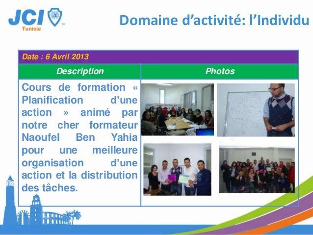 RAPPORT D'ACTIVITEOLM TataouineTunisie