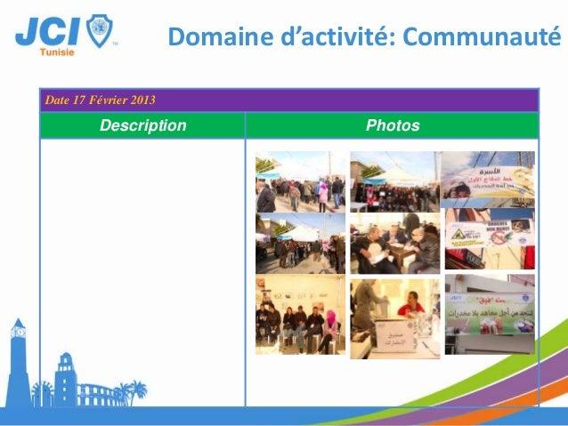 Date : Mars 2013Description PhotosCours de formation« changement positif »Domaine d'activité: l'Individu