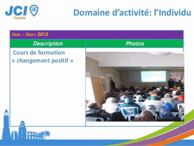RAPPORT D'ACTIVITEOLM TunisTunisie