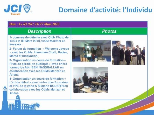 Date : 1 et 2 Février 2013Description PhotosL'ACADEMIE DES LEADERSco-organisé par olmzarzouna et Ras jebelDomaine d'activi...