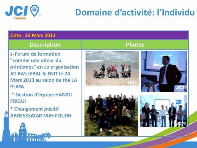 RAPPORT D'ACTIVITEOLM HammametTunisie