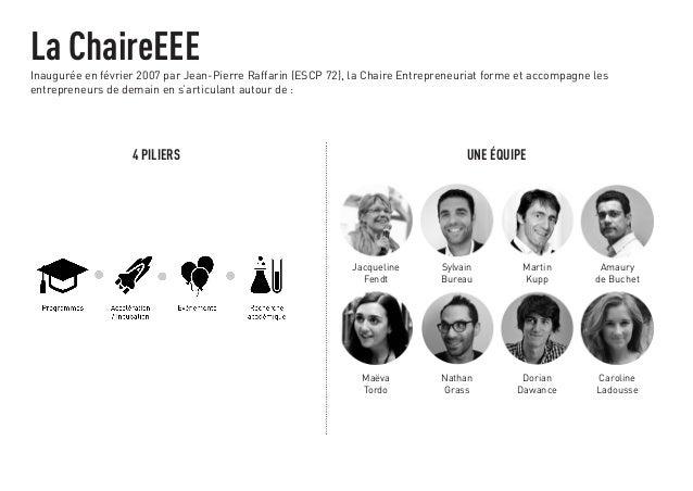 Rapport d'activités 2013 Slide 3