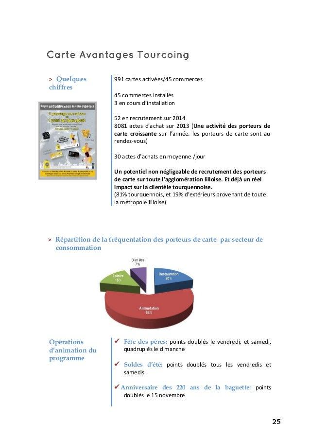 > Répartition de la fréquentation des porteurs de carte par secteur de consommation > Quelques chiffres 991 cartes activée...