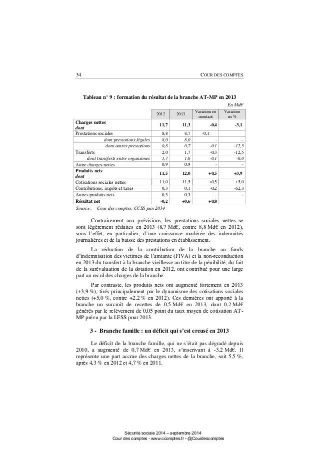 Rapport de la cour des comptes sur la s curit sociale 2014 - Office national d indemnisation des accidents medicaux ...