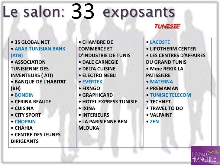 Rapport de la foire medfranchise - Chambre de commerce espagnole en france ...