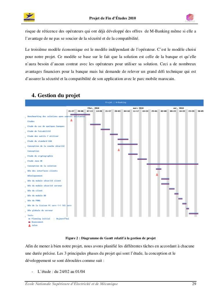 Projet de Fin d'Études 2010   risque de réticence des opérateurs qui ont déjà développé des offres de M-Banking même si el...