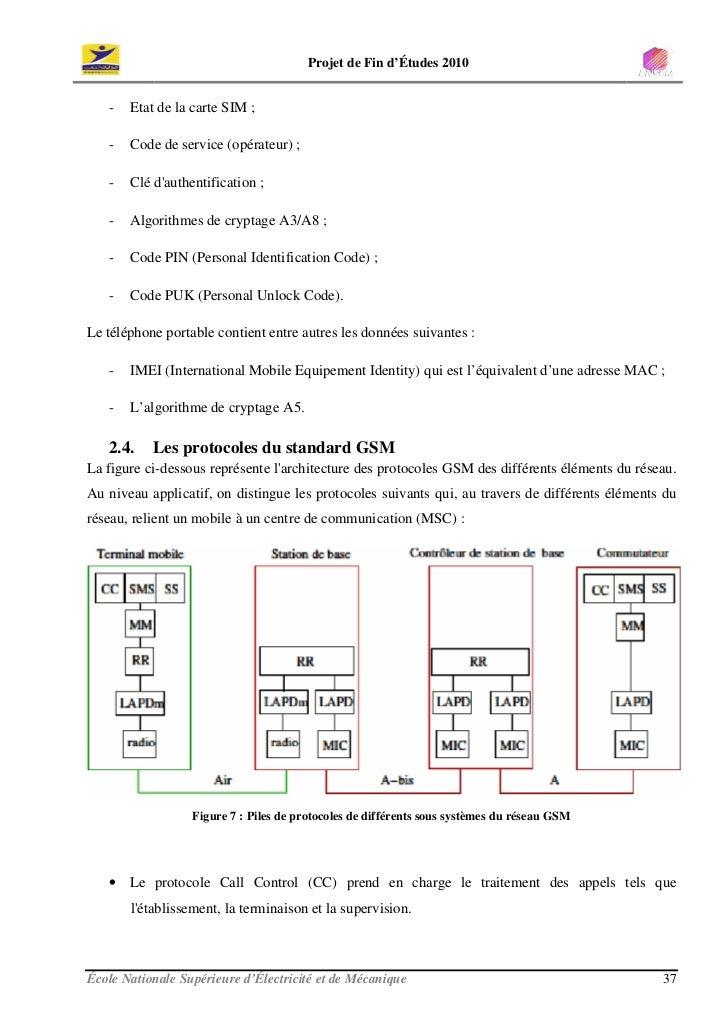 Projet de Fin d'Études 2010      -   Etat de la carte SIM ;     -   Code de service (opérateur) ;     -   Clé d'authentifi...