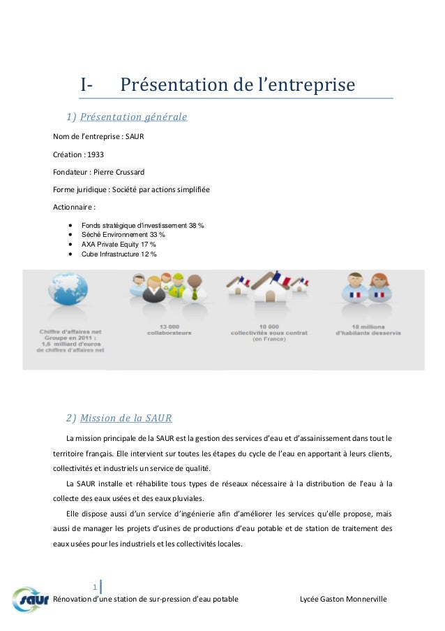 Rapport de projet tutor for Axa service juridique