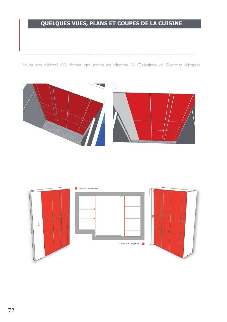 Stage design globale - Rapport de stage en cuisine ...