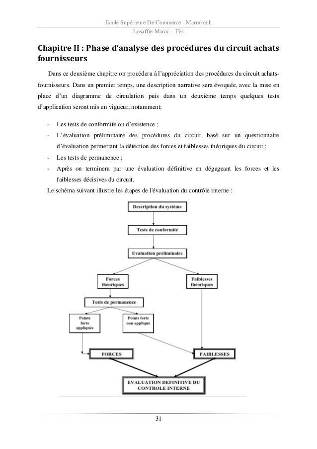 Audit Op 233 Rationnel 201 Valuation Des Proc 233 Dures Du Cycle Achats Fourni
