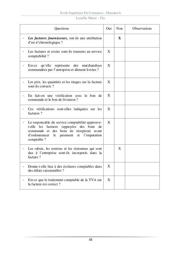 Audit op rationnel valuation des proc dures du cycle achats fourni - Bon prix suivi de commande ...