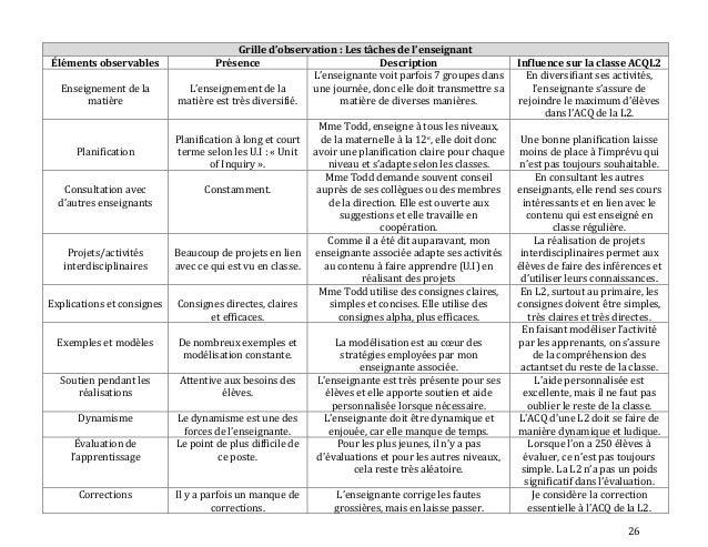 Rapport de stage iv version finale - Grille d observation du comportement ...
