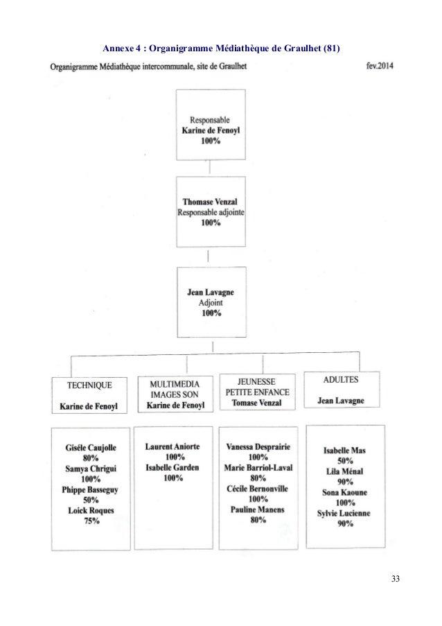 Rapport De Stage Utilisation Des Tablettes Numeriques En Secteur Je