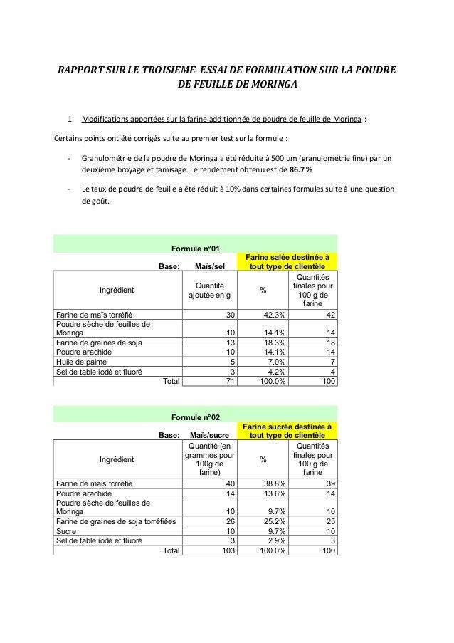RAPPORT SUR LE TROISIEME ESSAI DE FORMULATION SUR LA POUDRE DE FEUILLE DE MORINGA 1. Modifications apportées sur la farine...